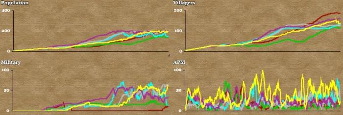 general_charts.jpg