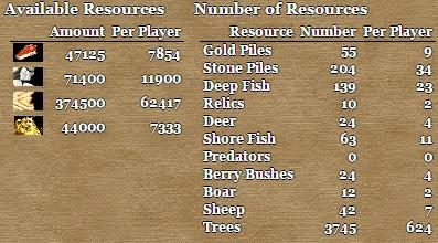 map_resources.jpg