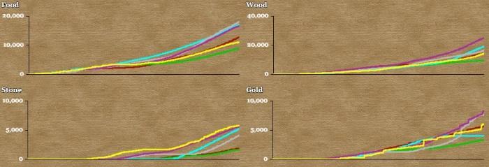 resource_charts.jpg