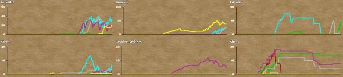 unit_charts.jpg