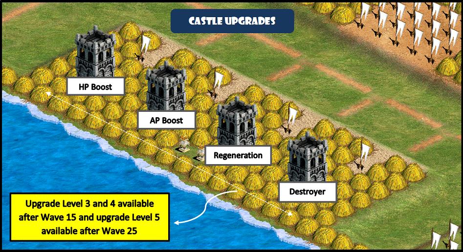 Castle%20Upgrades.png